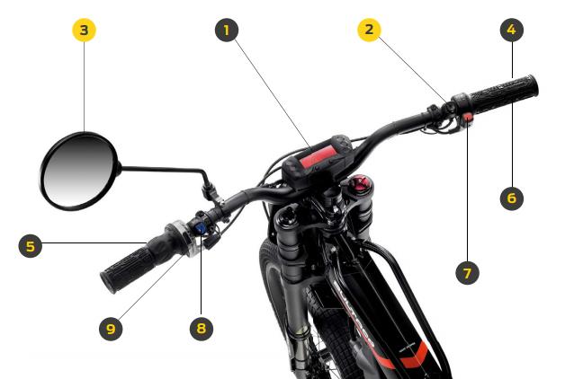 la bicicleta eléctrica mas cara manillar