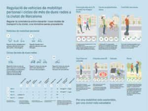 normativa barcelona