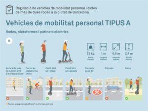 normativa bicicletas electricas dgt